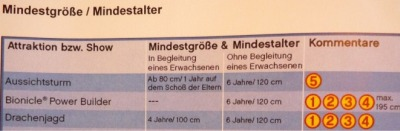 legoland-park-g1-bahnen-alter-800×600-oben