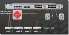 load-balancing-device-network-animation-run