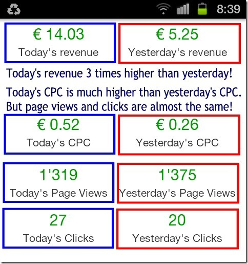adwords average cost per click / adsense earnings